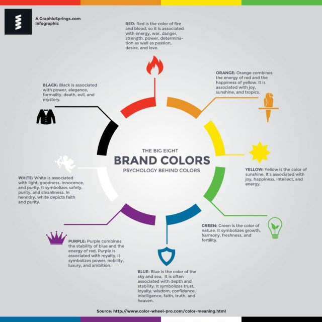 Graphic Springs Psychology of Color Business Logo
