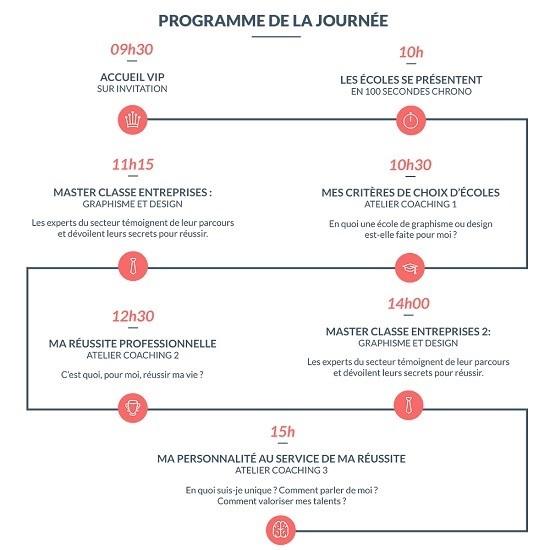 """Salon étudiant """"Les 24h de l'Orientation"""" Graphisme et Design samedi 30 Janvier 2016"""