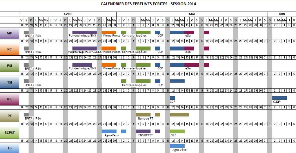 Concours Calendrier.Calendrier Scei 2014