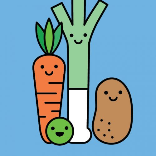 Vegetable Families
