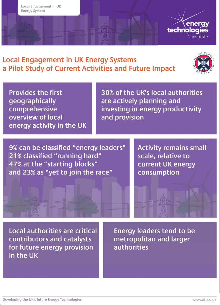 Local Engagement in UK Energy Systems – A Pilot Study of Current Activities and Future Impact one page overview
