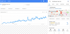 google trends to promote your business online