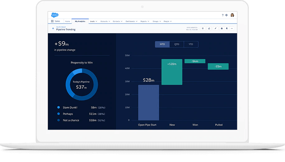 Einstein Analytics interface