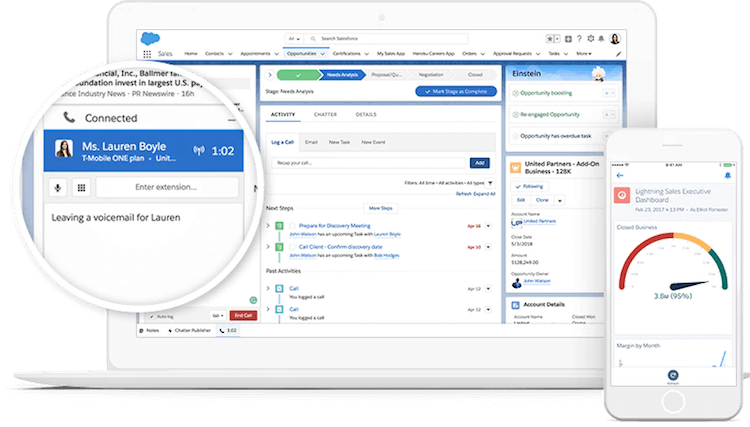 Salesforce CRM interface, enlarged