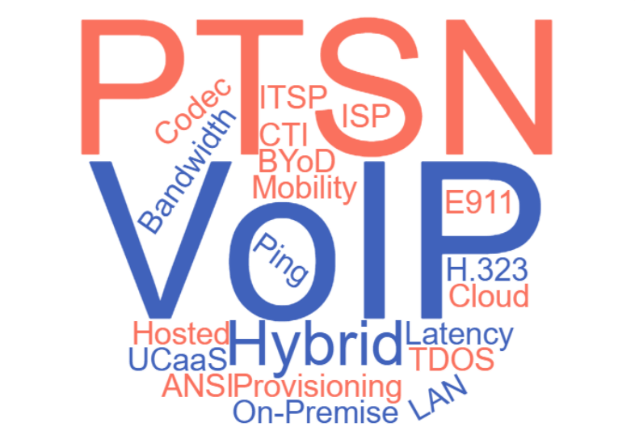 VoIP terminology wordcloud