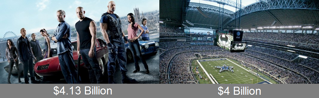 Fast and Furious vs Dallas Cowboys