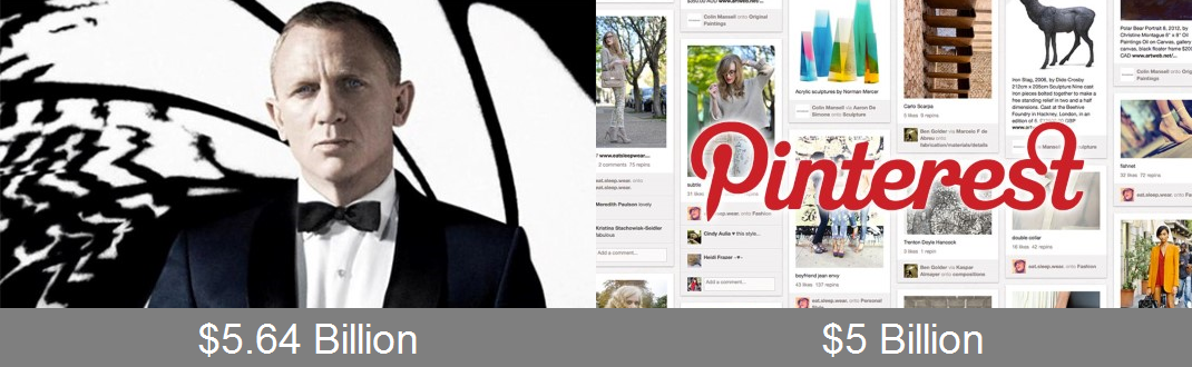 Bond vs Pinterest