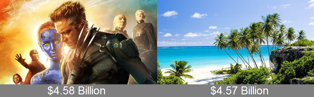 X-men vs Barbados