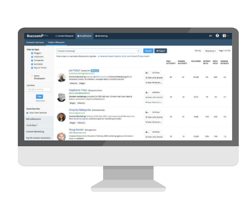 Buzzsumo dashboard