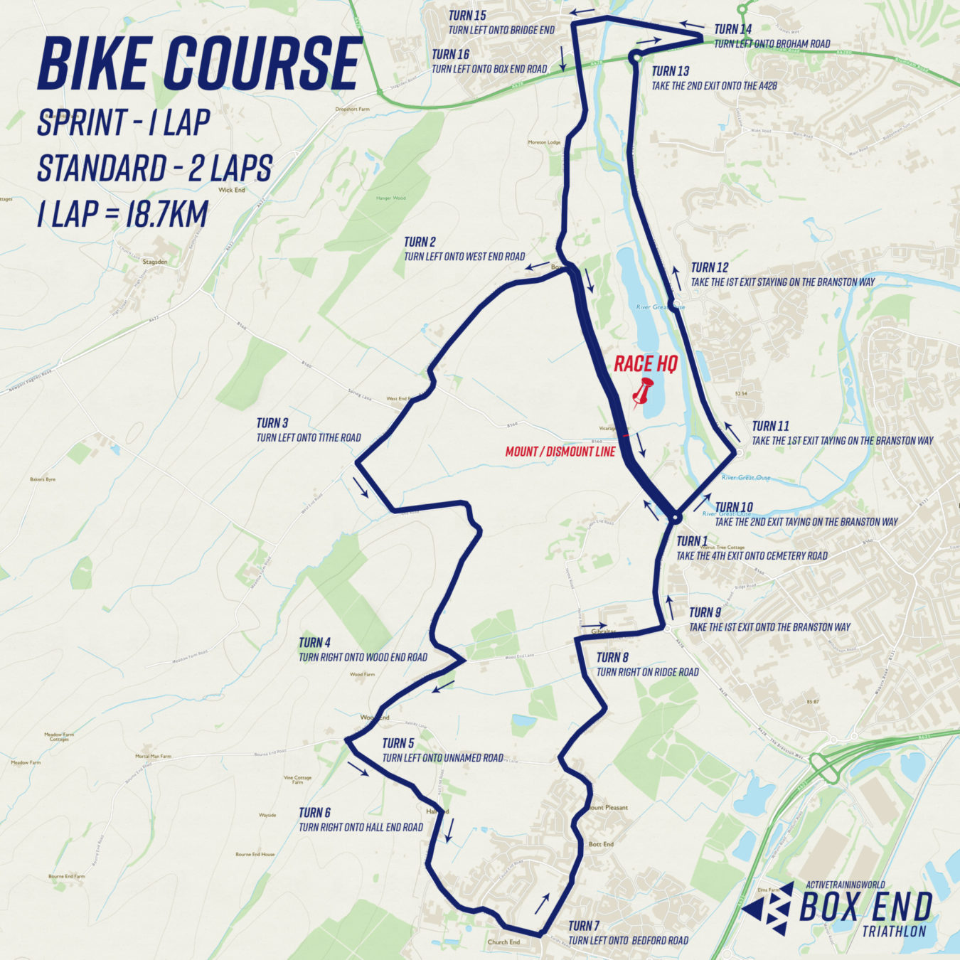 Box End Bike Course