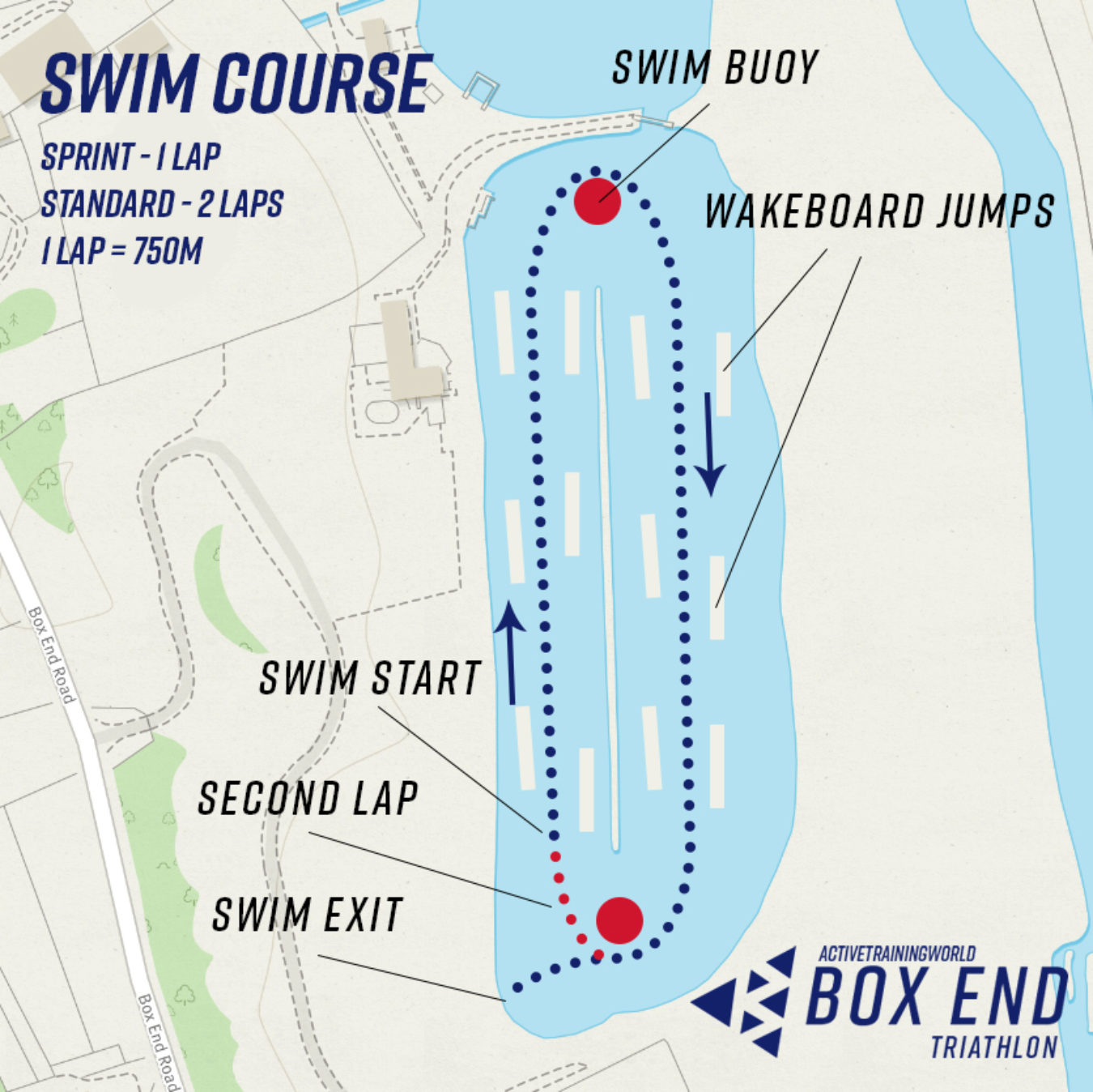 Box End Swim Course