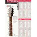 Guitar Copy - Die praktische Grifftabelle für alle Gitarren
