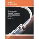 Trinity Guildhall - Bassoon Scales &amp: Arpeggios. Grades 1-8
