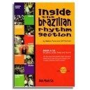 Nelson Faria and Cliff Korman: Inside The Brazilian Rhythm Section