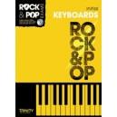 Trinity Rock & Pop Keyboards Initial Grade