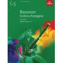 ABRSM Grades 1–5 Bassoon Scales & Arpeggios from 2018
