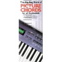 The Gig Bag Book Of Picture Chords For All Keyboards