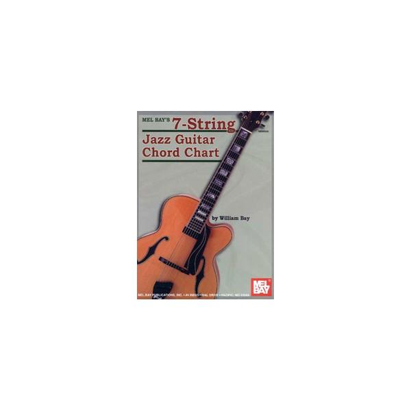 7 string guitar chord