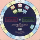 AMA - Circle of Fifths for Guitar