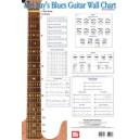Blues Guitar Wall Chart