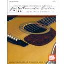 Right-Hand Arpeggio Studies for Acoustic Guitar