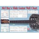 Slide Guitar Wall Chart