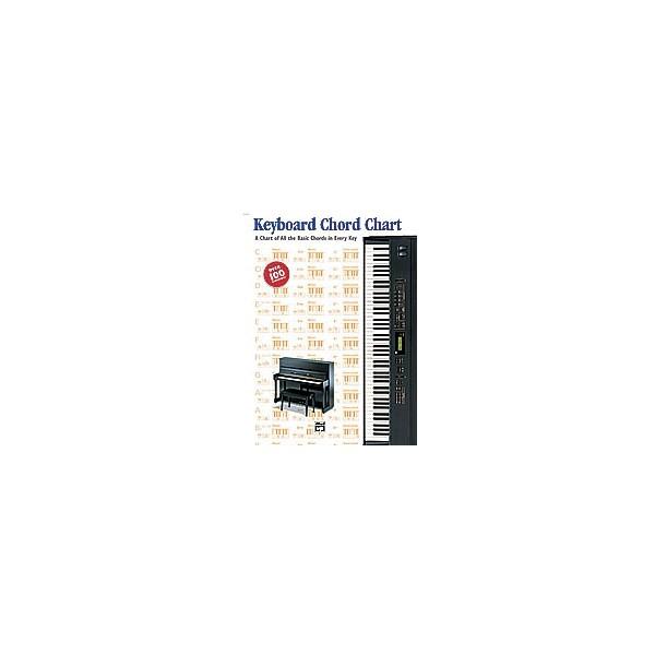 Palmer, Manus  - Keyboard Chord Chart