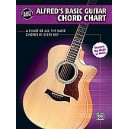 N/A - Alfreds Basic Guitar Chord Chart - A Chart of All the Basic Chords in Every Key
