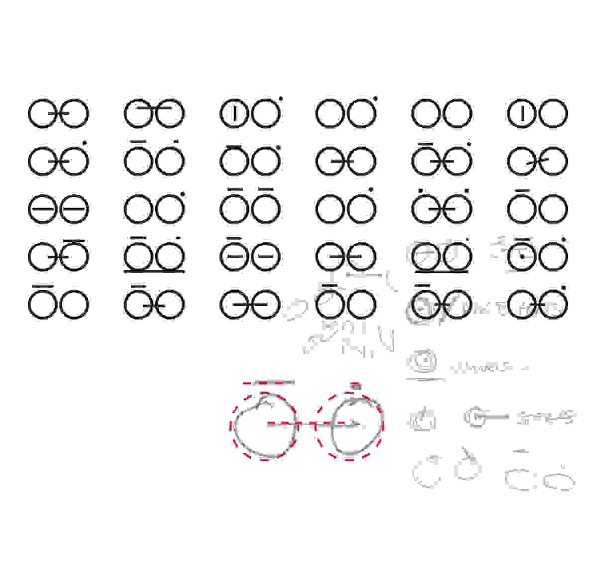 Ringcycles Dev2