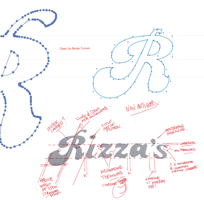 Rizzas Fortywo Studio Develop