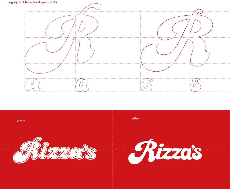 Rizzas Fortywo Studio Develop2