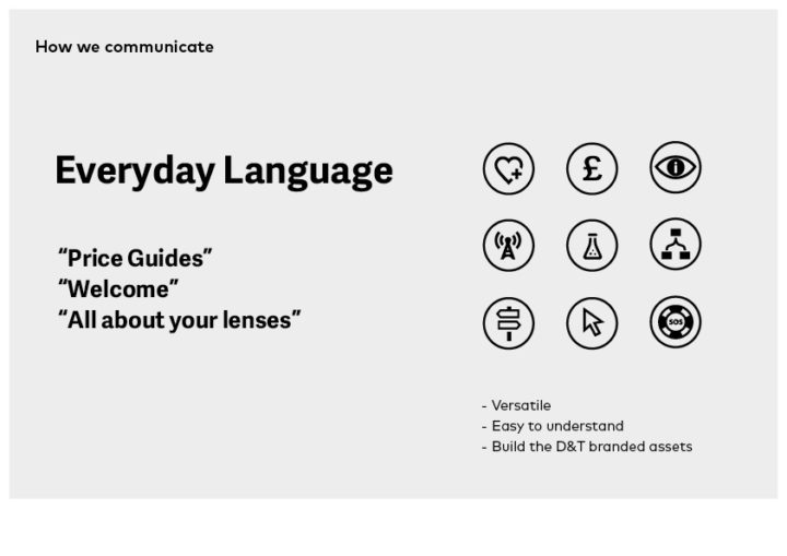 Contact Lenses Duncan Todd Language