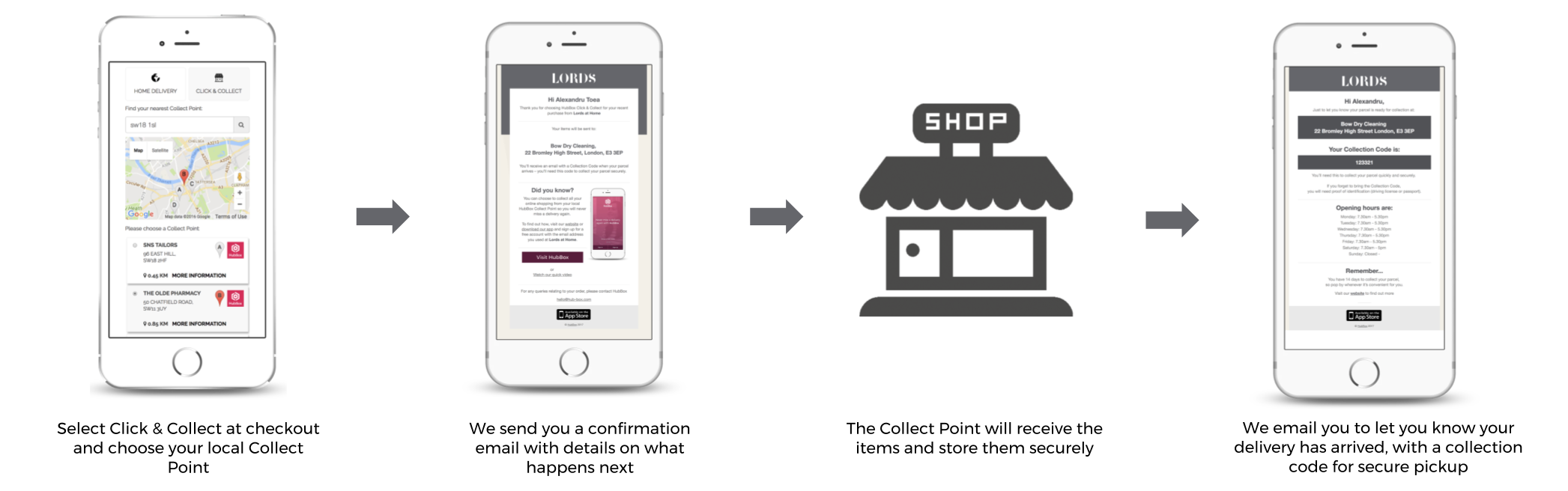 About HubBox Click and Collect