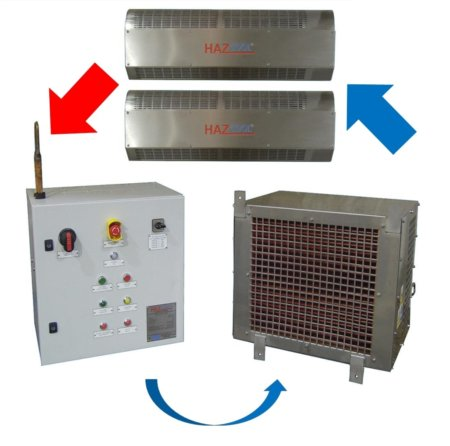 HZ10 4-Piece Split Air Conditioning System
