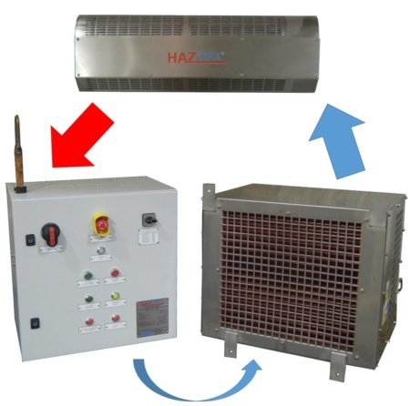 HZ6 3-Piece Split Air Conditioning System