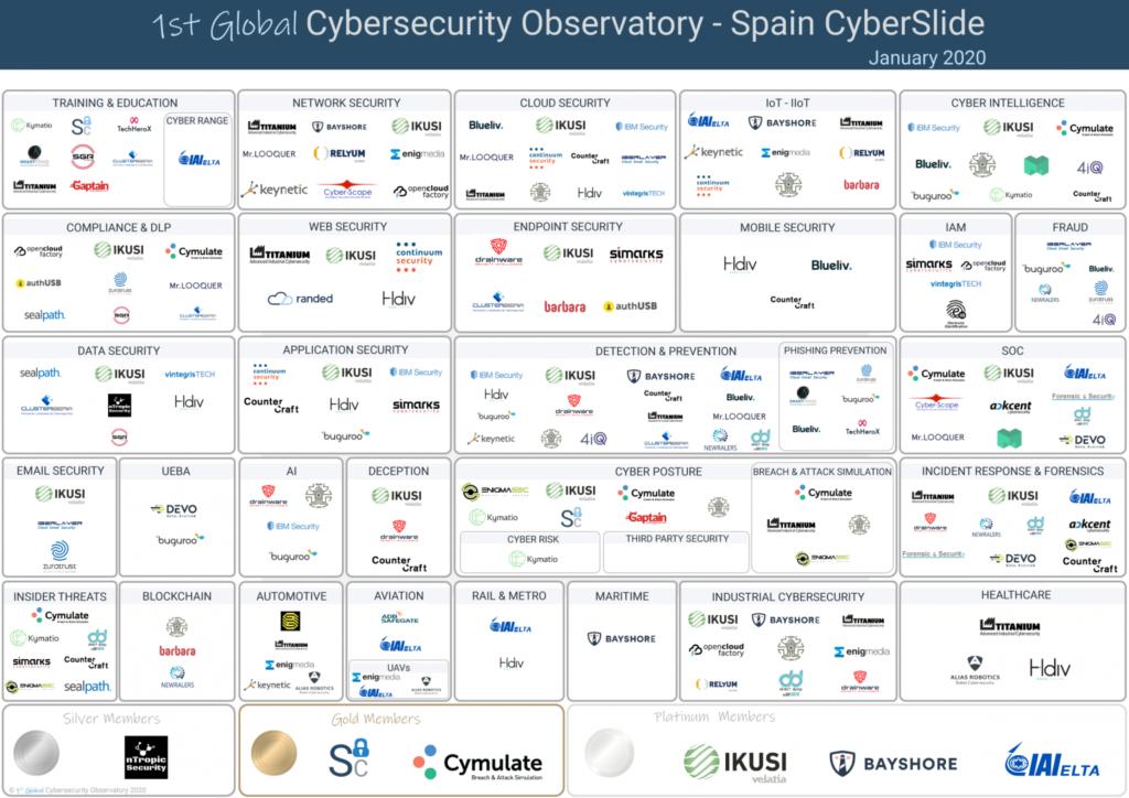 SPAIN-CyberSlide_January_2020_A2_V4.3-1536x1086