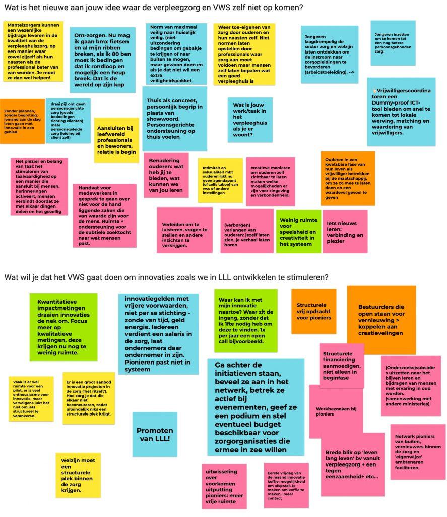 De pioniers brainstormden op een Jamboard over bovenstaande vragen (klik voor grotere versie)