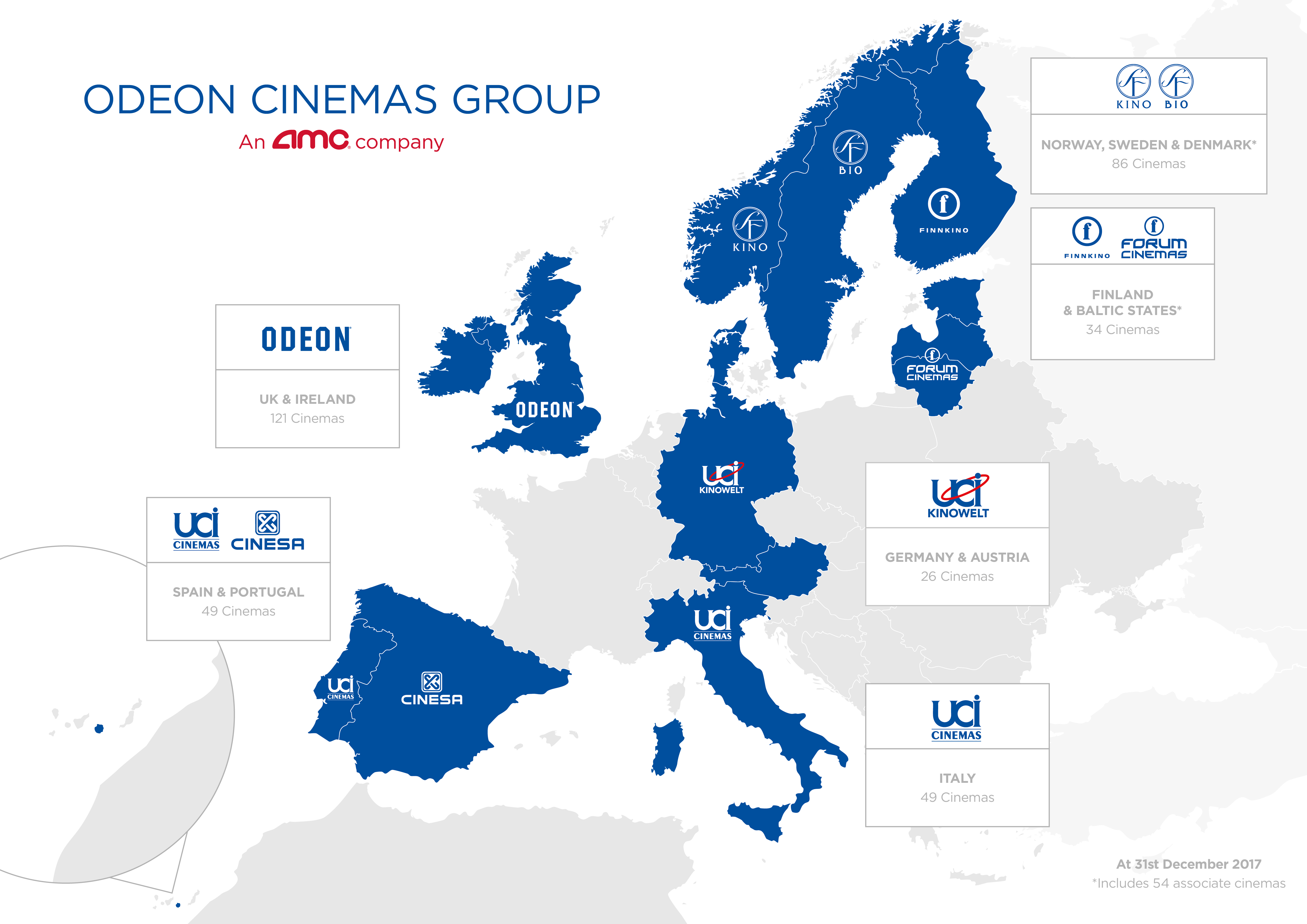 ODEON Brand Map