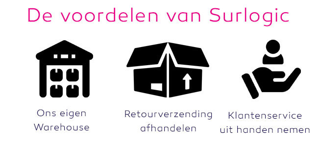 Logistiek-Eindhoven-USP.jpg?mtime=20190918141925#asset:528
