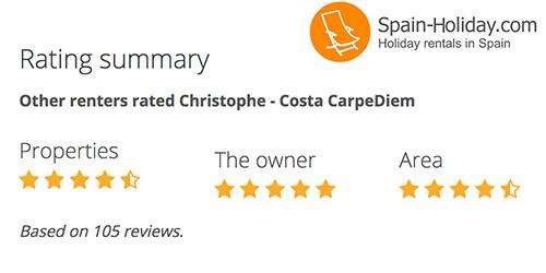 Spain Holiday Reviews - Costa CarpeDiem Christophe Salmon