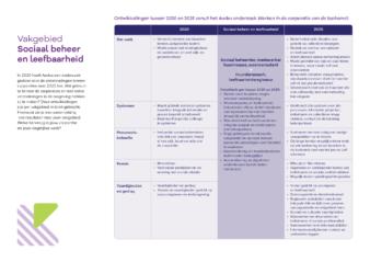 Praatkaart onderzoek Aedes sociaal beheer en leefbaarheid A4