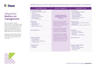 Praatkaart onderzoek Flow bestuur en management zonder leersuggesties A4