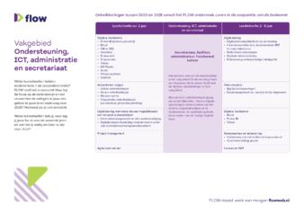 Praatkaart onderzoek Flow ondersteuning ICT administratie en secretariaat zonder leersuggesties A4