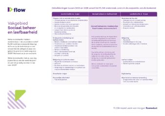 Praatkaart onderzoek Flow sociaal beheer en leefbaarheid zonder leersuggesties A4