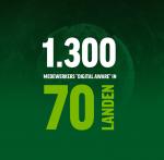 Heineken Medewerkers