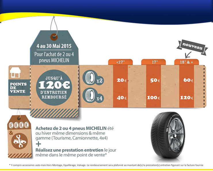promotions pneus michelin renault chartres. Black Bedroom Furniture Sets. Home Design Ideas