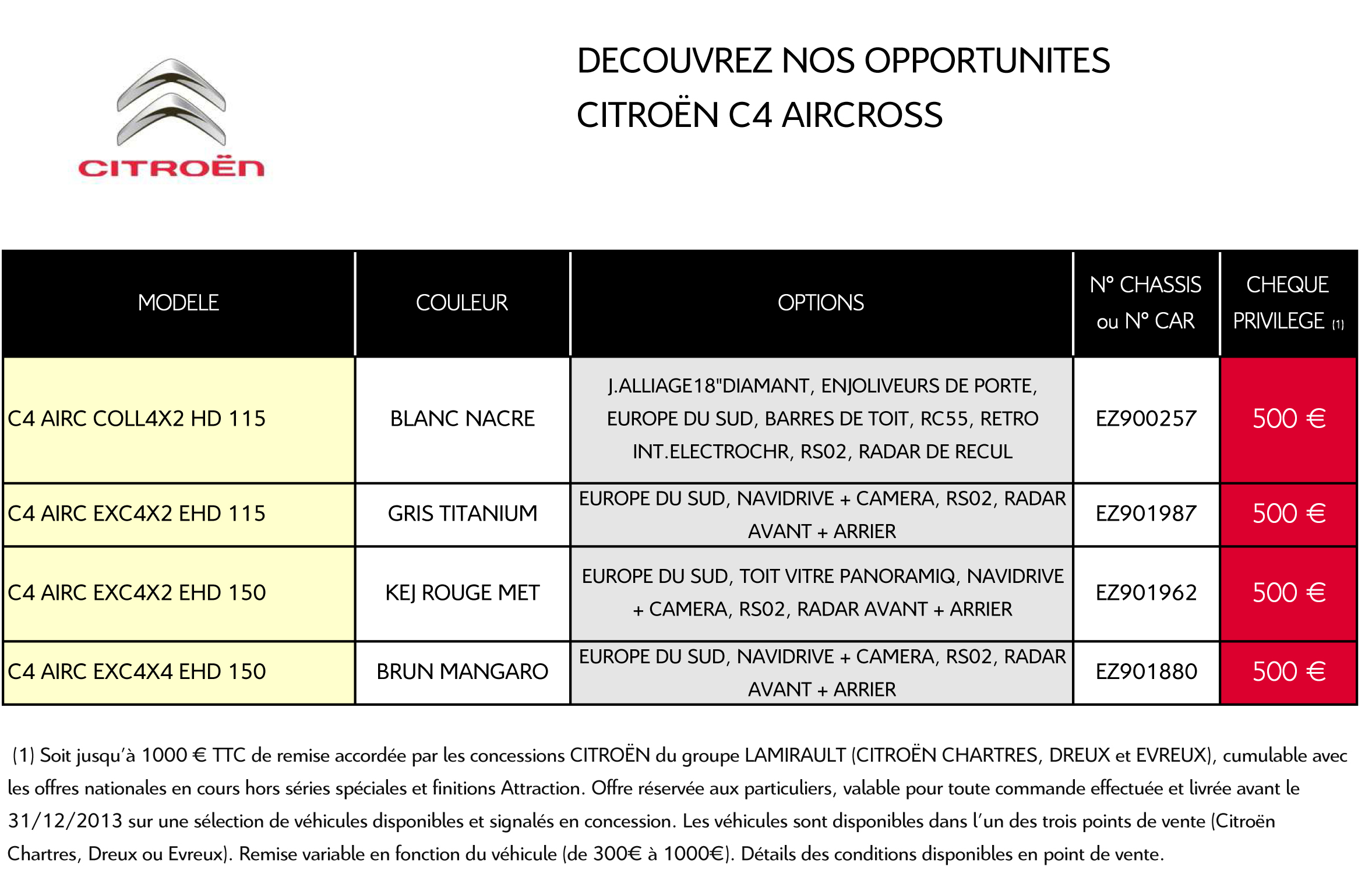 Nos opportunit s c4 aircross citro n chartres - Reparation telephone chartres ...