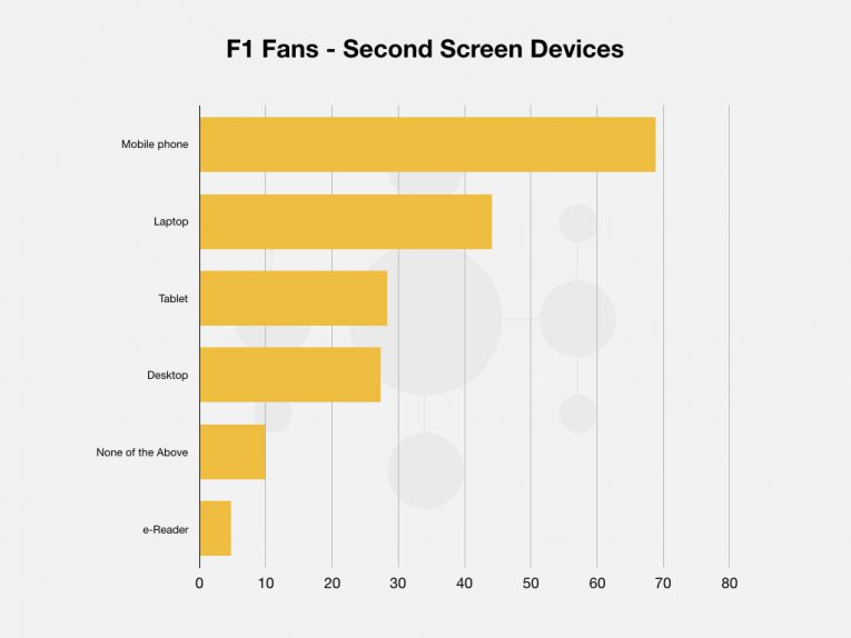 5 F1 Tv Blog Post Graphs Images 006