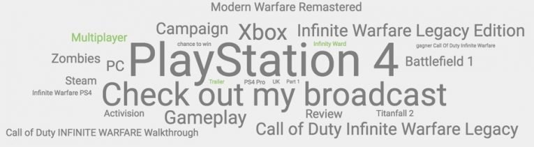 Cod Word Cloud 1