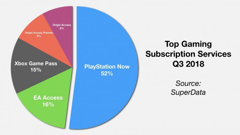 Game Streaming Feb 19 003